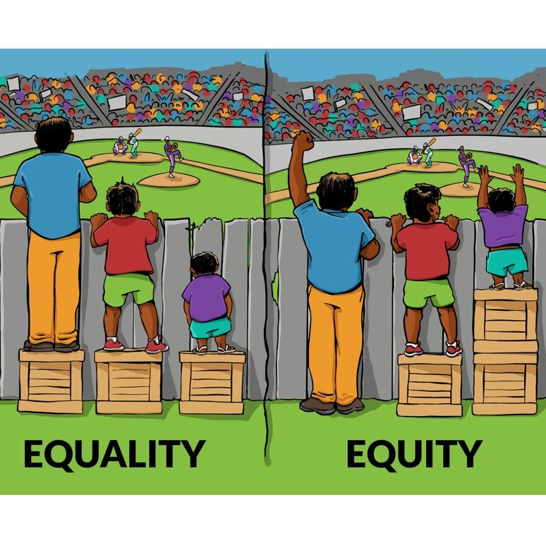 Illustrating Equality vs Equity in Inclusive Policies (Secondary)